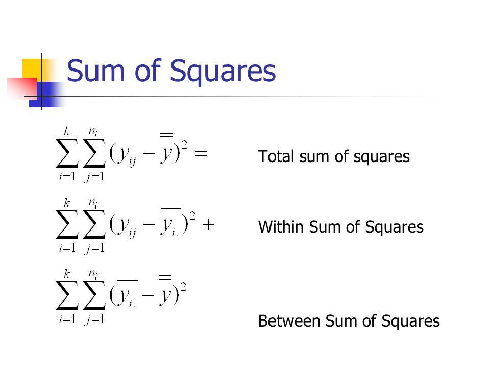 Sum of Squares Total sum of squares Within Sum of Squares Between Sum of Squares