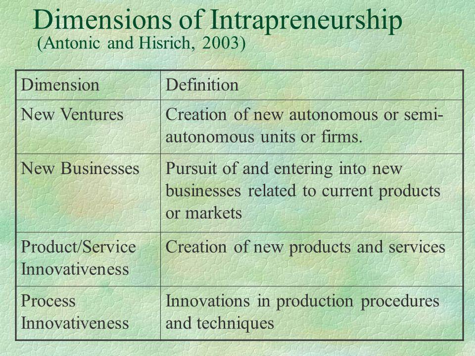 DimensionDefinition New VenturesCreation of new autonomous or semi- autonomous units or firms.