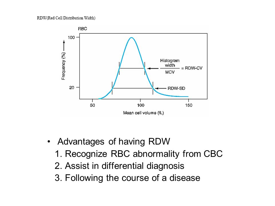 Advantages of having RDW 1. Recognize RBC abnormality from CBC 2. Assist in differential diagnosis 3. Following the course of a disease
