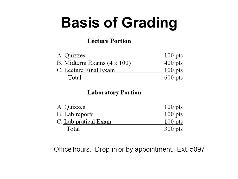Basis of Grading Office hours: Drop-in or by appointment. Ext. 5097