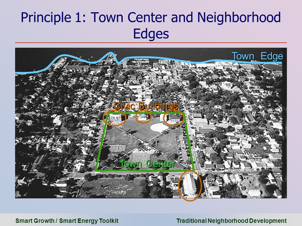 Smart Growth / Smart Energy Toolkit Traditional Neighborhood Development Town center anchored by –village green –residential and commercial buildings –transit stop Town edges… Civic buildings are prominent landmarks that terminate views and inspire community purpose Principle 1: Town Center and Neighborhood Edges Town Center Civic Buildings Town Edge