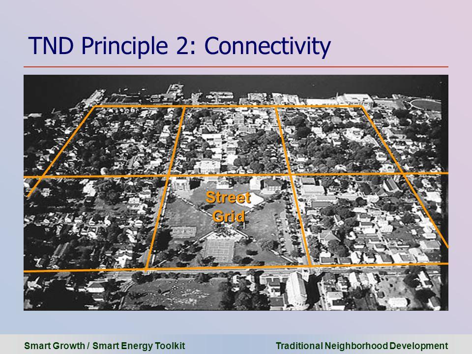 Smart Growth / Smart Energy Toolkit Traditional Neighborhood Development TND Principle 2: Connectivity Street Grid