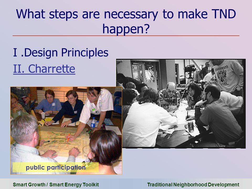 Smart Growth / Smart Energy Toolkit Traditional Neighborhood Development I.Design Principles II.