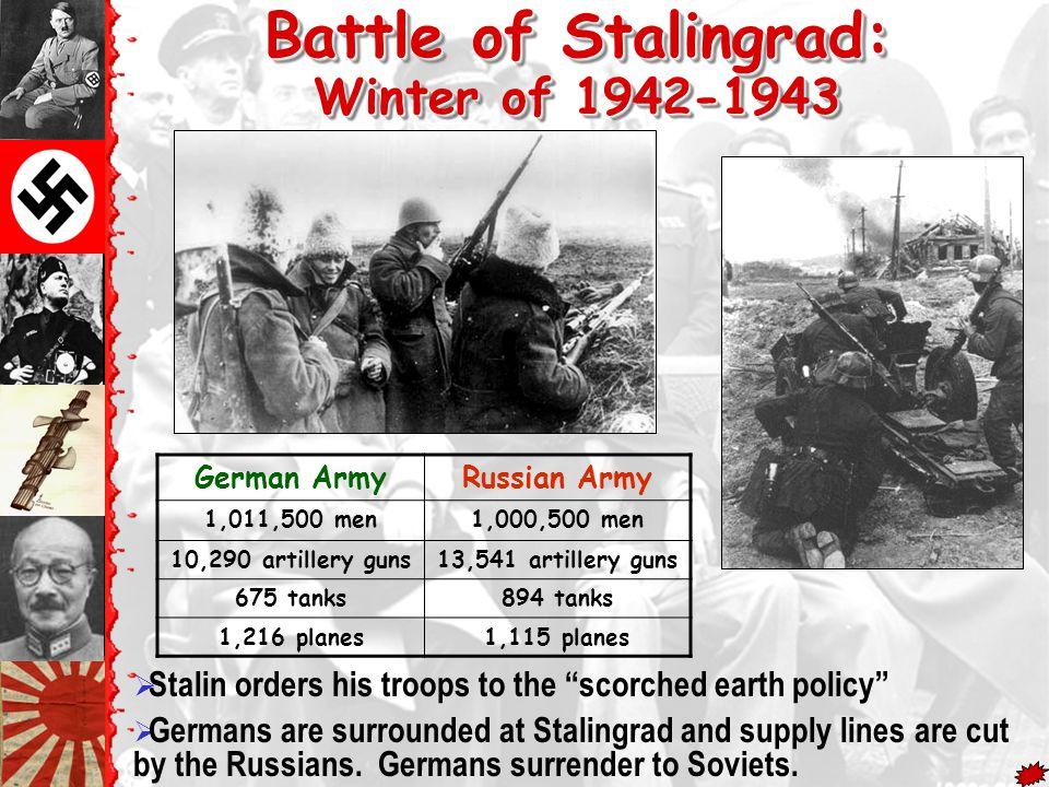 Battle of Stalingrad: Winter of 1942-1943 German ArmyRussian Army 1,011,500 men1,000,500 men 10,290 artillery guns13,541 artillery guns 675 tanks894 t