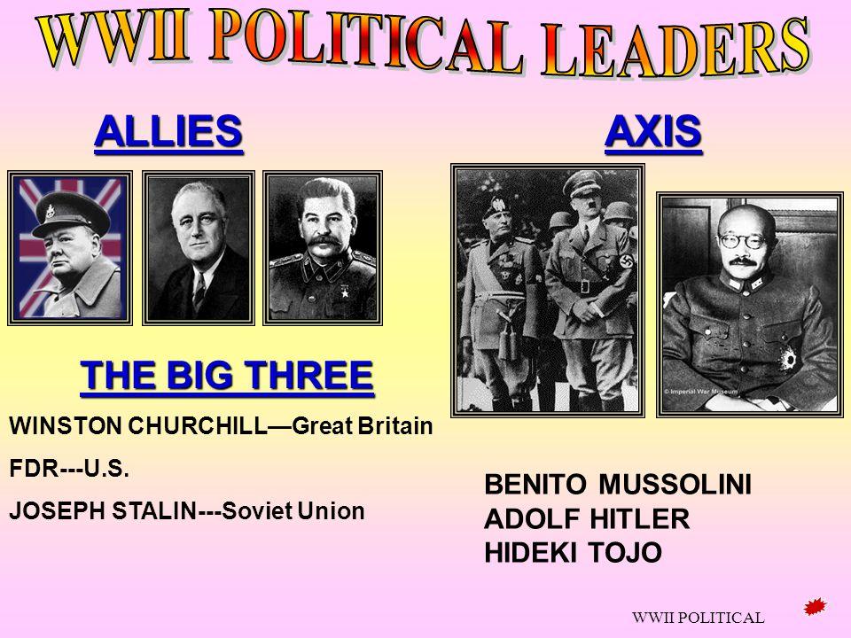 WWII POLITICAL ALLIESAXIS THE BIG THREE WINSTON CHURCHILL—Great Britain FDR---U.S. JOSEPH STALIN---Soviet Union BENITO MUSSOLINI ADOLF HITLER HIDEKI T