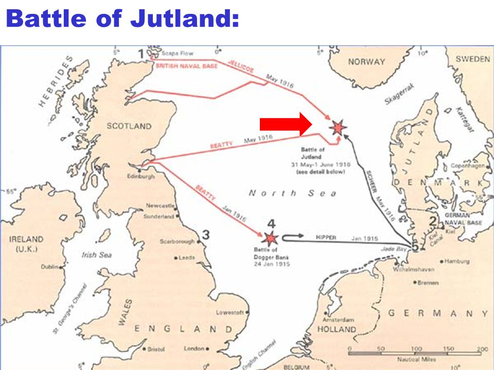 Battle of Jutland: