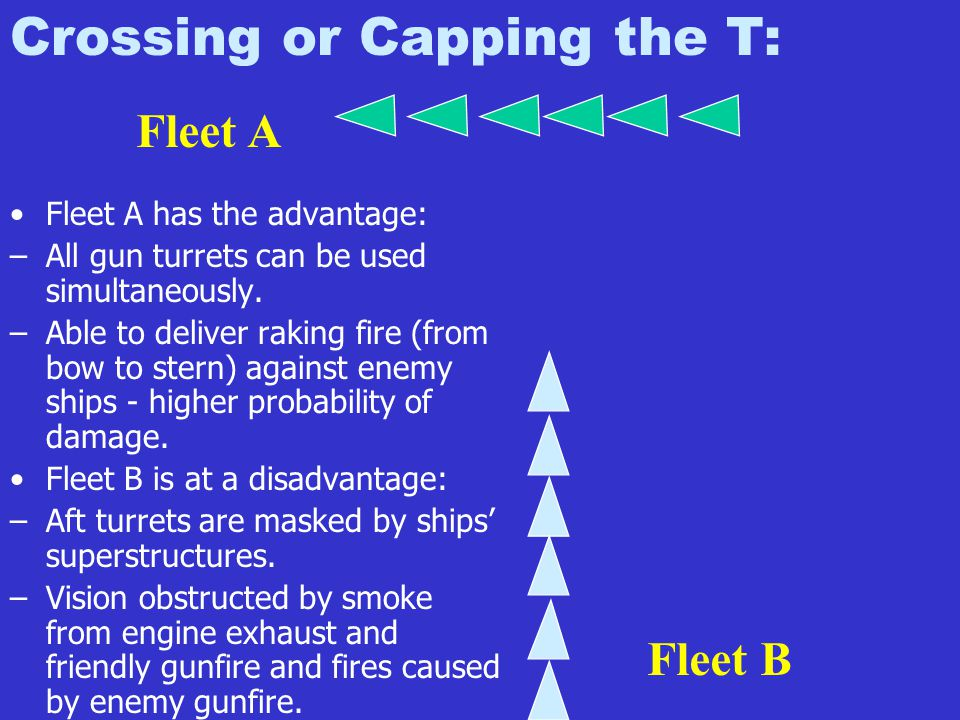 Crossing or Capping the T: Fleet B Fleet A Fleet A has the advantage: –All gun turrets can be used simultaneously.