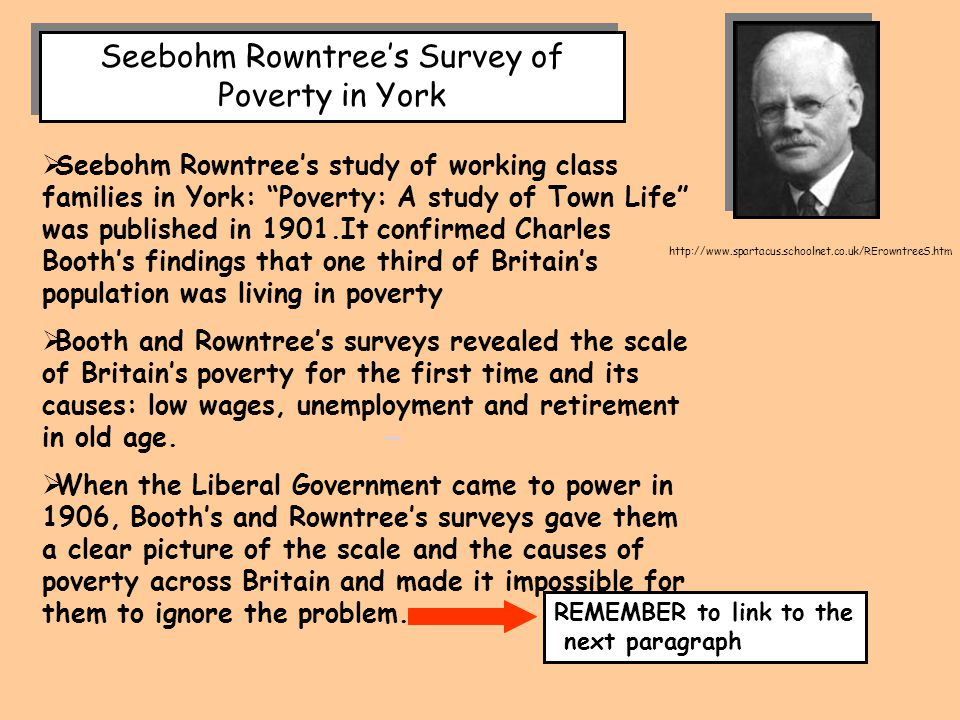 """http://www.spartacus.schoolnet.co.uk/RErowntreeS.htm  Seebohm Rowntree's study of working class families in York: """"Poverty: A study of Town Life"""" was"""