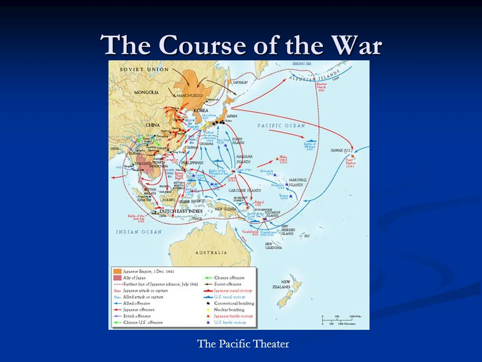 The Course of the War The Pacific Theater