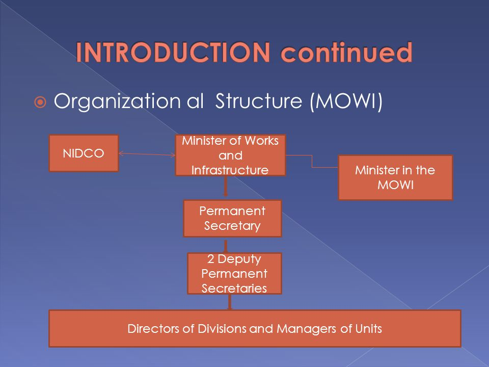  Organization al Structure (MOWI) Minister of Works and Infrastructure Minister in the MOWI Permanent Secretary 2 Deputy Permanent Secretaries Direct