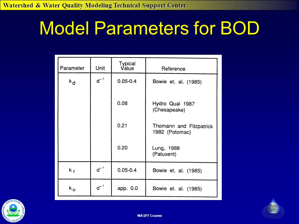 Watershed & Water Quality Modeling Technical Support Center WASP7 Course Model Parameters for BOD