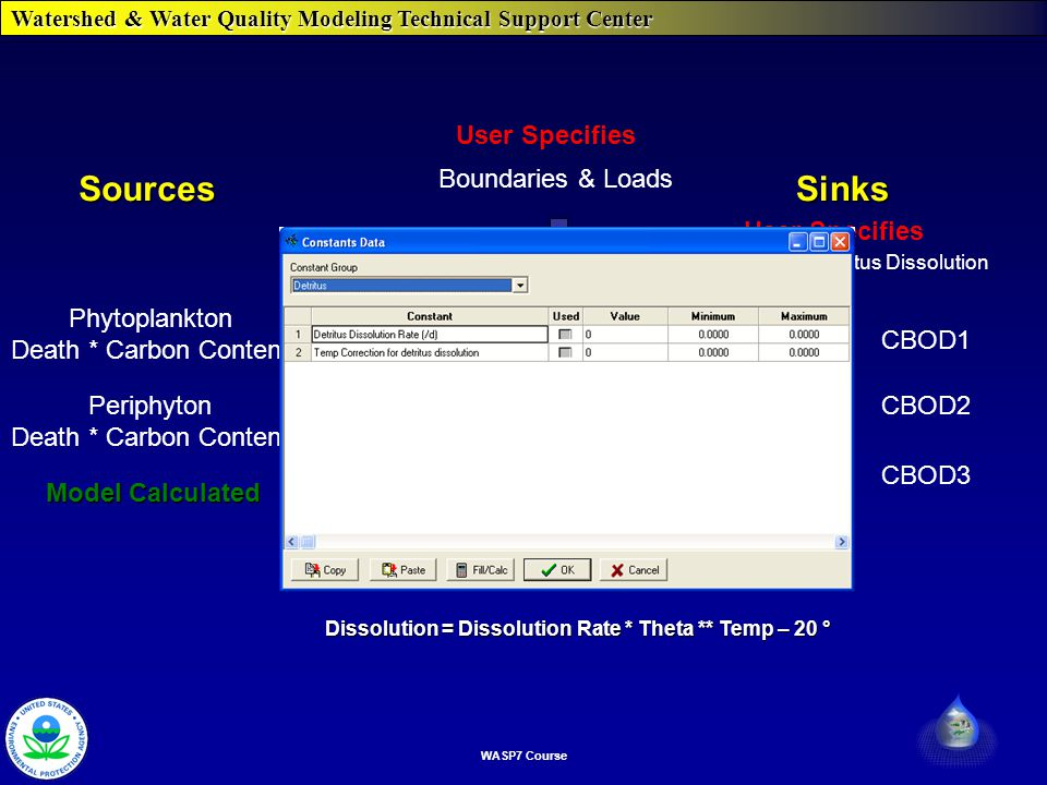 Watershed & Water Quality Modeling Technical Support Center WASP7 Course Linear DO Balance Input