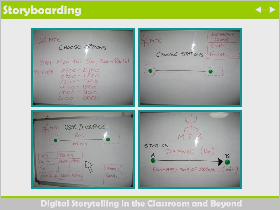 Digital Storytelling in the Classroom and Beyond Storyboarding