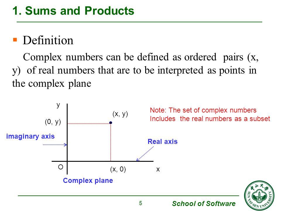 School of Software  Examples  S={z| |z|<1} .Open Set  S={z| |z|≤1} .