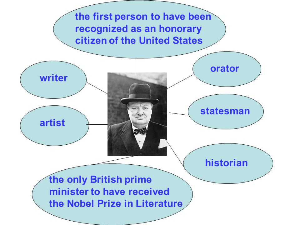 statesman orator historian writer artist the only British prime minister to have received the Nobel Prize in Literature the first person to have been recognized as an honorary citizen of the United States