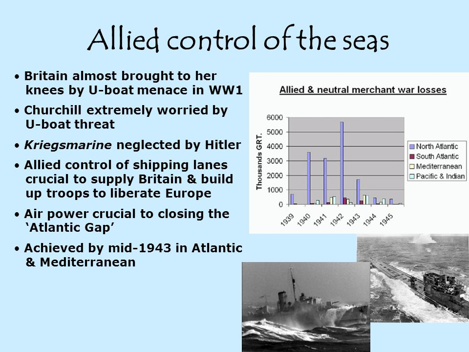 Allied control of the seas Britain almost brought to her knees by U-boat menace in WW1 Churchill extremely worried by U-boat threat Kriegsmarine neglected by Hitler Allied control of shipping lanes crucial to supply Britain & build up troops to liberate Europe Air power crucial to closing the 'Atlantic Gap' Achieved by mid-1943 in Atlantic & Mediterranean