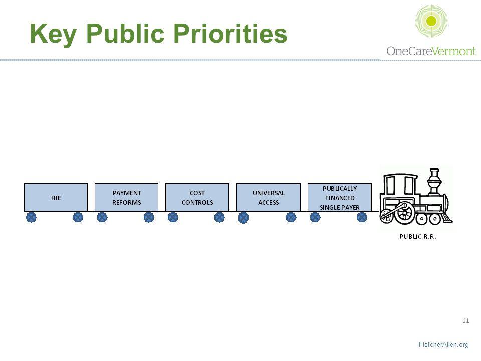 FletcherAllen.org 11 Key Public Priorities