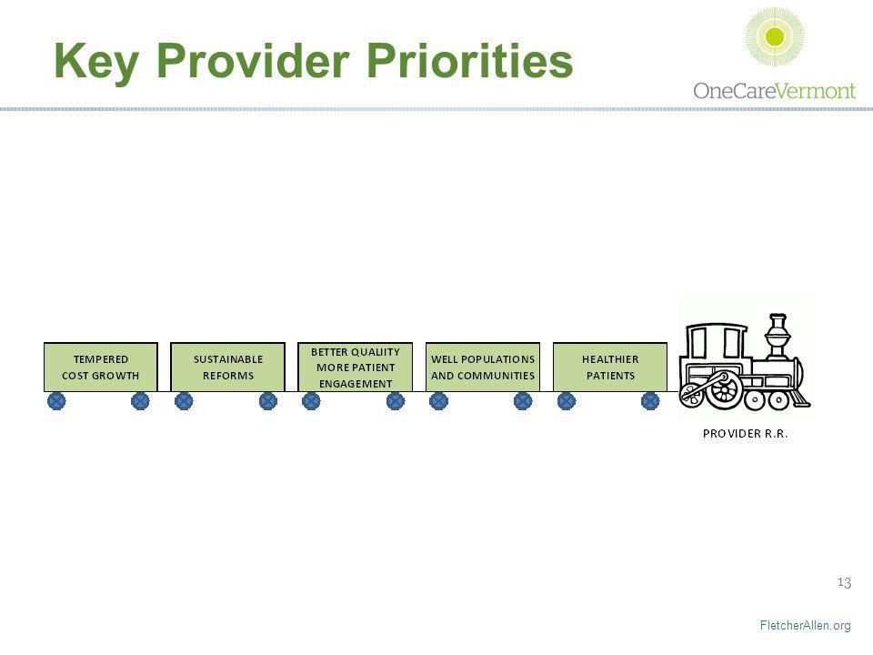 FletcherAllen.org 13 Key Provider Priorities