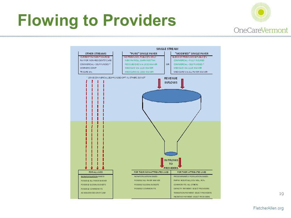 FletcherAllen.org 19 Flowing to Providers