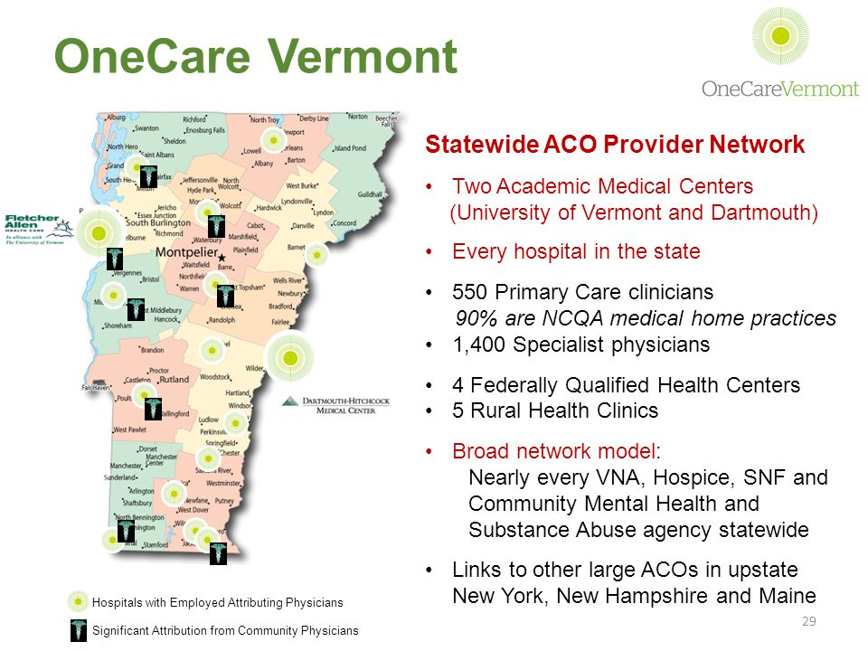 OneCare Vermont Statewide ACO Provider Network Two Academic Medical Centers (University of Vermont and Dartmouth) Every hospital in the state 550 Primary Care clinicians 90% are NCQA medical home practices 1,400 Specialist physicians 4 Federally Qualified Health Centers 5 Rural Health Clinics Broad network model: Nearly every VNA, Hospice, SNF and Community Mental Health and Substance Abuse agency statewide Links to other large ACOs in upstate New York, New Hampshire and Maine Hospitals with Employed Attributing Physicians Significant Attribution from Community Physicians 29