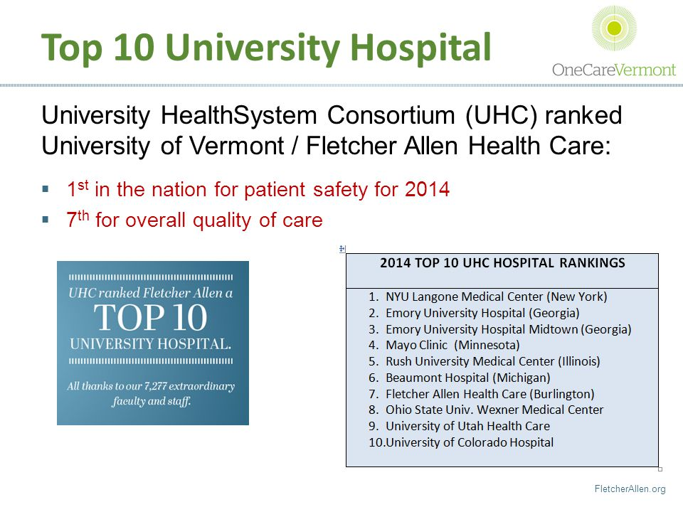 FletcherAllen.org 6 Top 10 University Hospital University HealthSystem Consortium (UHC) ranked University of Vermont / Fletcher Allen Health Care:  1 st in the nation for patient safety for 2014  7 th for overall quality of care