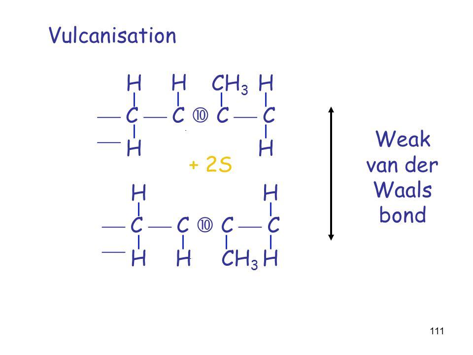 111  C  C  C  C  HH HH H CH 3  C  C  C  C  HH HH H CH 3 + 2S Vulcanisation Weak van der Waals bond