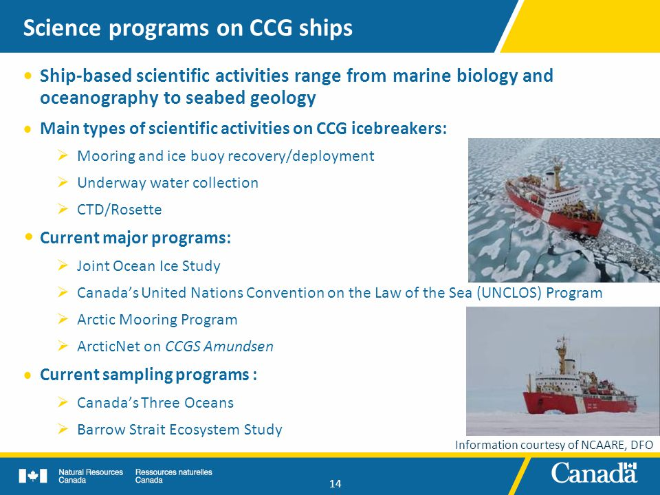 14 Science programs on CCG ships  Ship-based scientific activities range from marine biology and oceanography to seabed geology  Main types of scientific activities on CCG icebreakers:  Mooring and ice buoy recovery/deployment  Underway water collection  CTD/Rosette Current major programs:  Joint Ocean Ice Study  Canada's United Nations Convention on the Law of the Sea (UNCLOS) Program  Arctic Mooring Program  ArcticNet on CCGS Amundsen  Current sampling programs :  Canada's Three Oceans  Barrow Strait Ecosystem Study Information courtesy of NCAARE, DFO