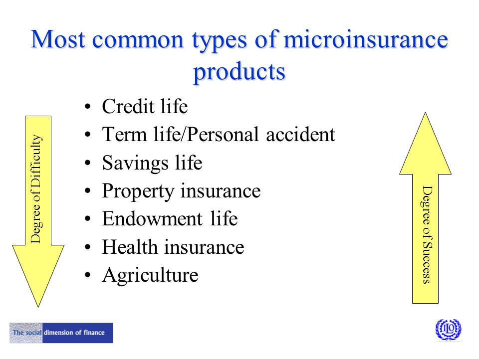 Most common types of microinsurance products Credit life Term life/Personal accident Savings life Property insurance Endowment life Health insurance Agriculture Degree of Difficulty Degree of Success