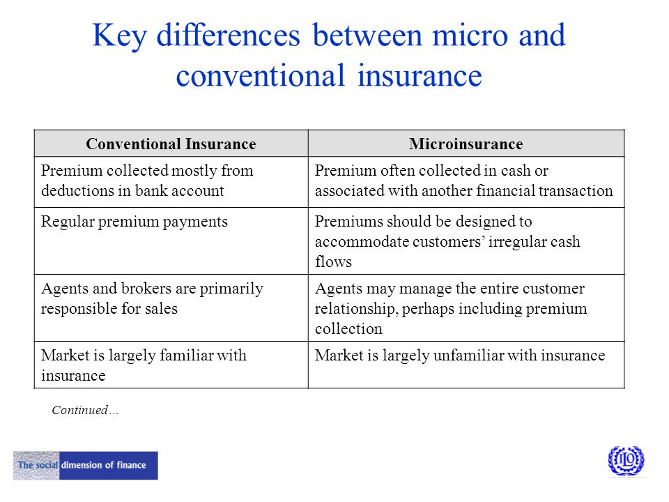 Key differences between micro and conventional insurance Continued… Conventional InsuranceMicroinsurance Premium collected mostly from deductions in bank account Premium often collected in cash or associated with another financial transaction Regular premium paymentsPremiums should be designed to accommodate customers' irregular cash flows Agents and brokers are primarily responsible for sales Agents may manage the entire customer relationship, perhaps including premium collection Market is largely familiar with insurance Market is largely unfamiliar with insurance