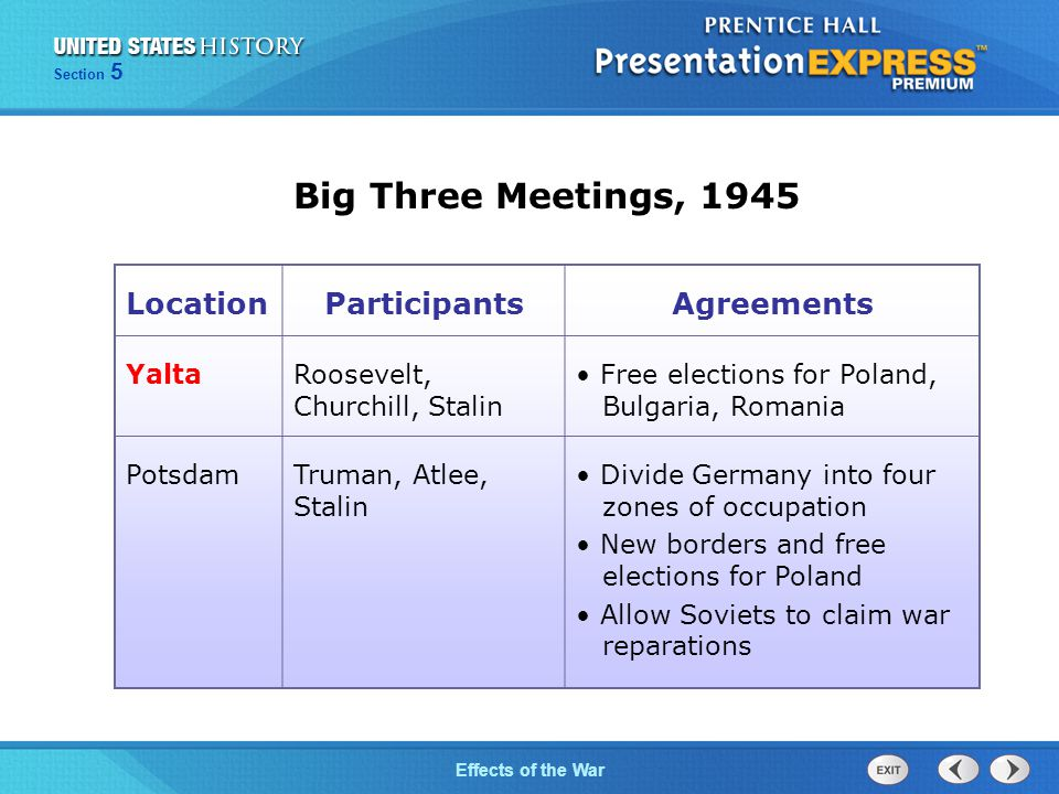 The Cold War BeginsEffects of the War Section 5 Big Three Meetings, 1945 LocationParticipantsAgreements YaltaRoosevelt, Churchill, Stalin Free elections for Poland, Bulgaria, Romania PotsdamTruman, Atlee, Stalin Divide Germany into four zones of occupation New borders and free elections for Poland Allow Soviets to claim war reparations