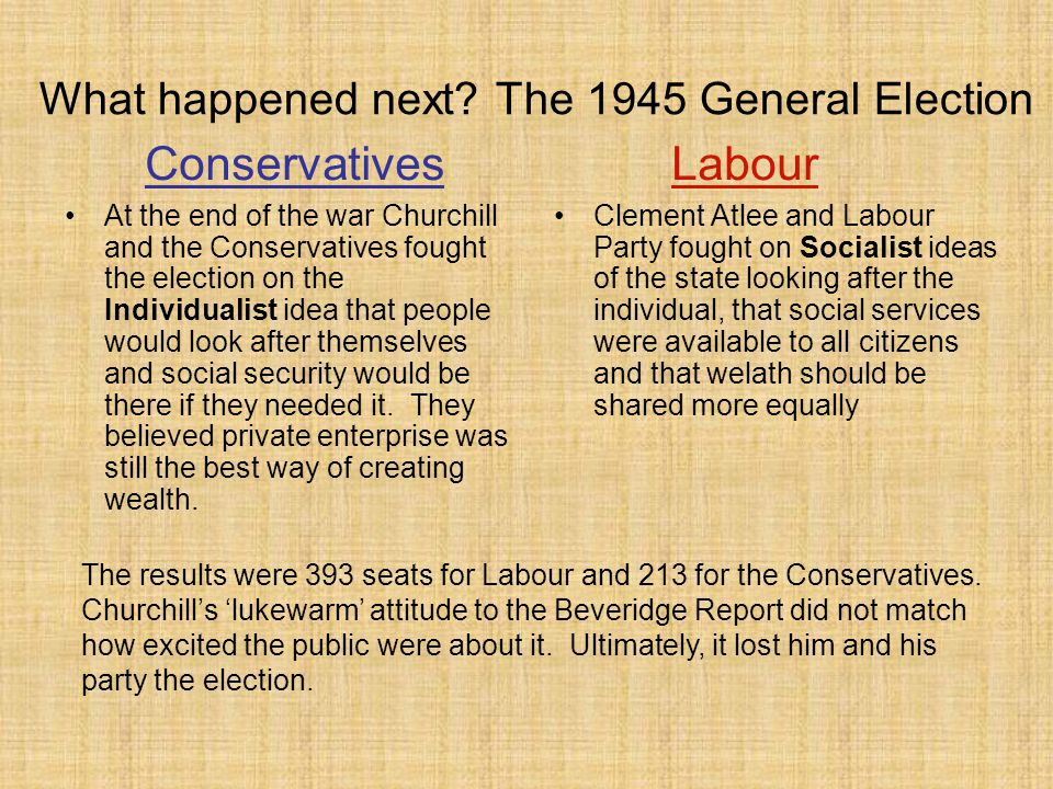 What happened next? The 1945 General Election At the end of the war Churchill and the Conservatives fought the election on the Individualist idea that