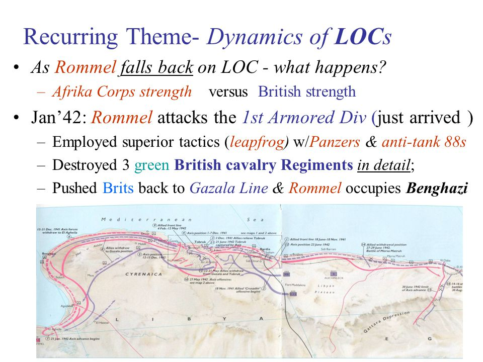 31 Recurring Theme- Dynamics of LOCs As Rommel falls back on LOC - what happens.