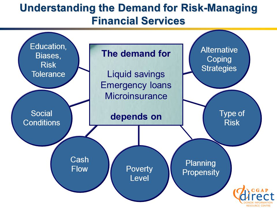 Alternative Coping Strategies Social Conditions Education, Biases, Risk Tolerance Cash Flow Planning Propensity Understanding the Demand for Risk-Managing Financial Services The demand for Liquid savings Emergency loans Microinsurance depends on Poverty Level Type of Risk