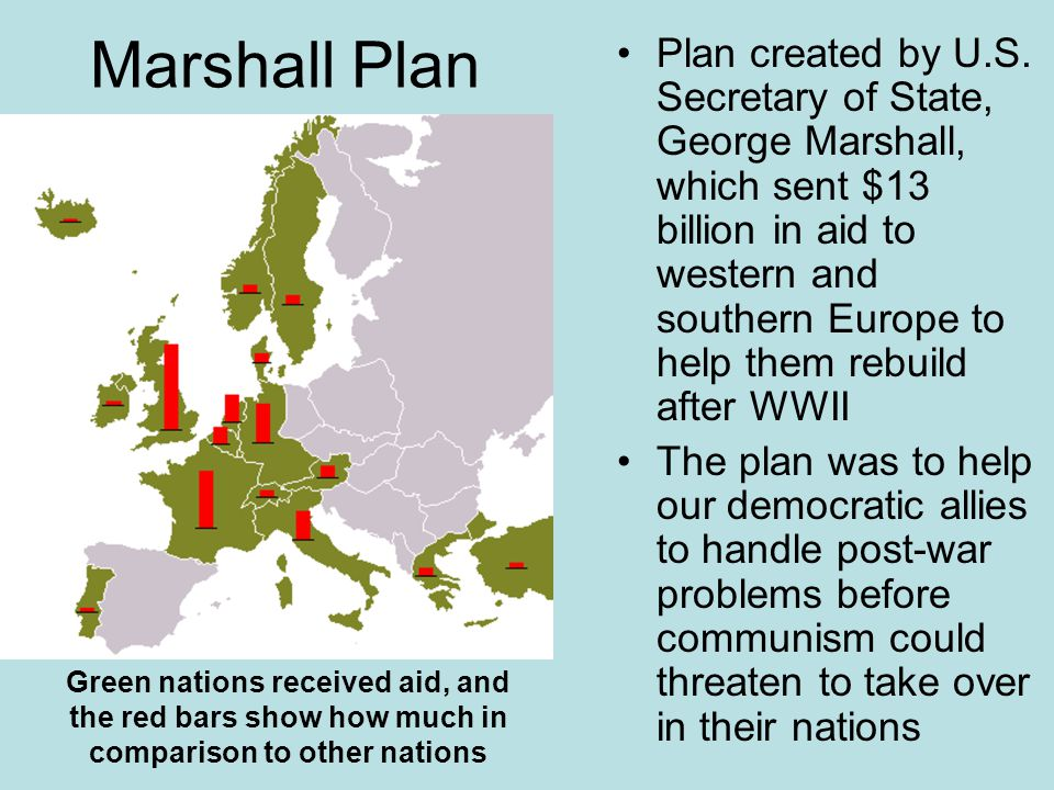 Marshall Plan Plan created by U.S. Secretary of State, George Marshall, which sent $13 billion in aid to western and southern Europe to help them rebu
