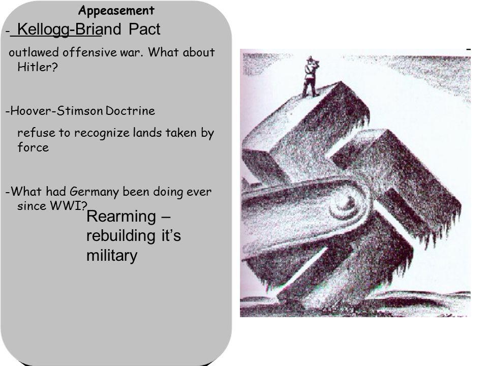 Appeasement -____________ outlawed offensive war.What about Hitler.