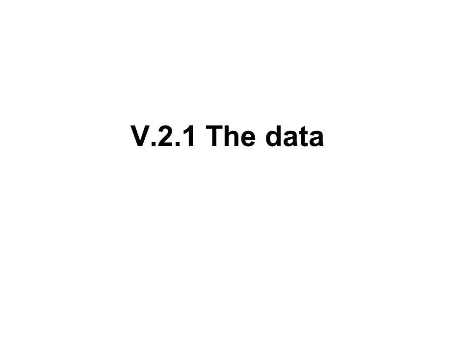 V.2.1 The data