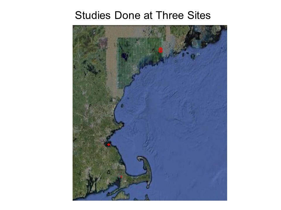 Tidal Power Distribution