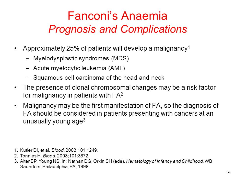 14 Fanconi's Anaemia Prognosis and Complications Approximately 25% of patients will develop a malignancy 1 –Myelodysplastic syndromes (MDS) –Acute mye