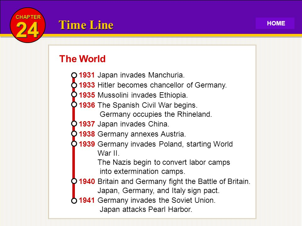 Time Line 24 CHAPTER The World HOME 1941 Germany invades the Soviet Union. Japan attacks Pearl Harbor. 1937 Japan invades China. 1936 The Spanish Civi