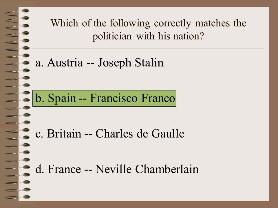 Which of the following correctly matches the politician with his nation.