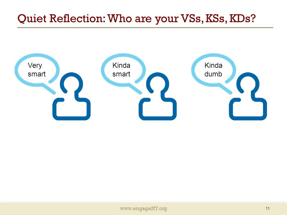 www.engageNY.org Quiet Reflection: Who are your VSs, KSs, KDs 11 Very smart Kinda smart Kinda dumb