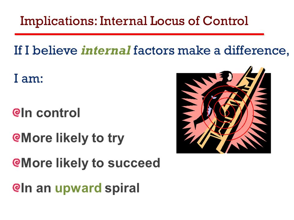 Implications: Internal Locus of Control If I believe internal factors make a difference, I am: In control More likely to try More likely to succeed In an upward spiral