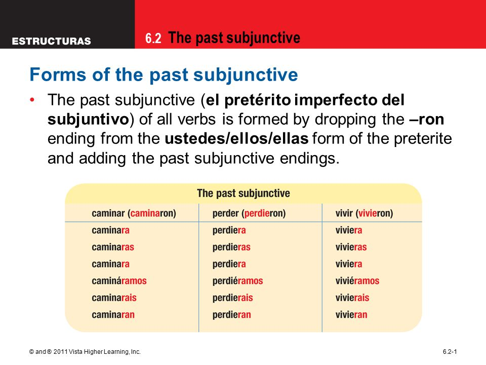 6.2 The past subjunctive © and ® 2011 Vista Higher Learning, Inc.6.2-1 Forms of the past subjunctive The past subjunctive (el pretérito imperfecto del subjuntivo) of all verbs is formed by dropping the –ron ending from the ustedes/ellos/ellas form of the preterite and adding the past subjunctive endings.