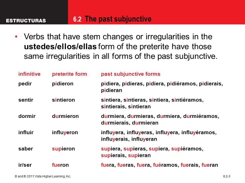 6.2 The past subjunctive © and ® 2011 Vista Higher Learning, Inc.6.2-3 Verbs that have stem changes or irregularities in the ustedes/ellos/ellas form of the preterite have those same irregularities in all forms of the past subjunctive.