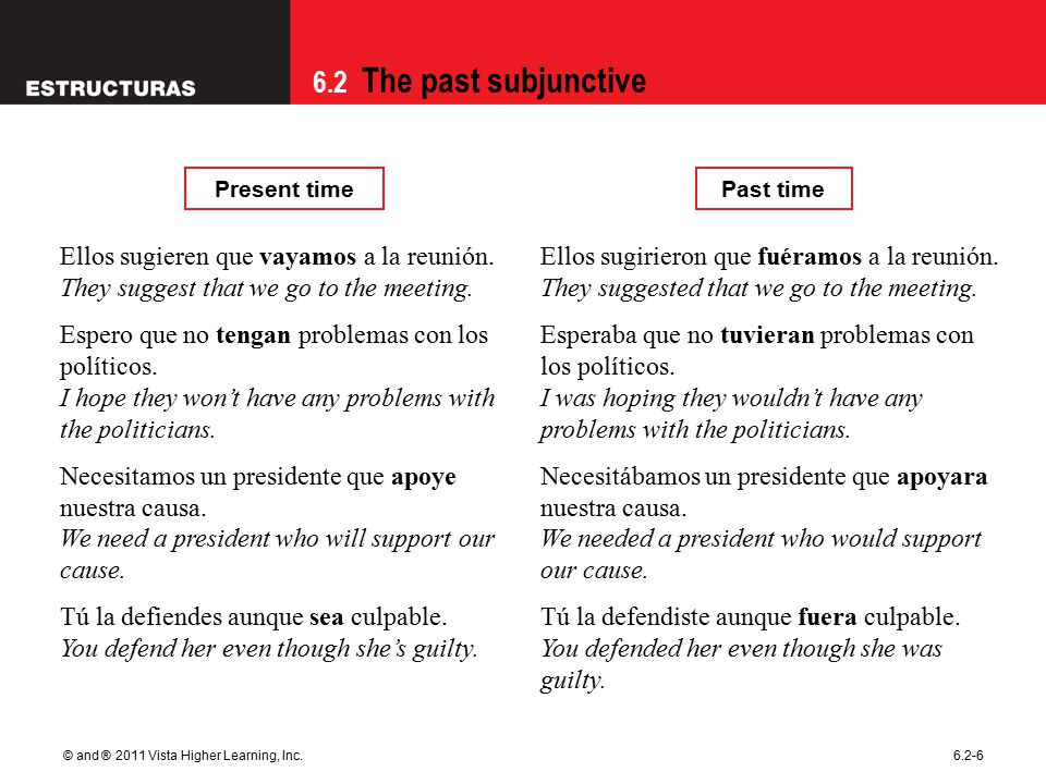 6.2 The past subjunctive © and ® 2011 Vista Higher Learning, Inc.6.2-6 Ellos sugieren que vayamos a la reunión. They suggest that we go to the meeting