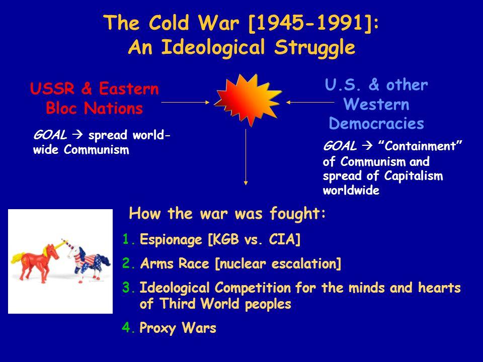 The Cold War [1945-1991]: An Ideological Struggle USSR & Eastern Bloc Nations U.S. & other Western Democracies GOAL  spread world- wide Communism GOA
