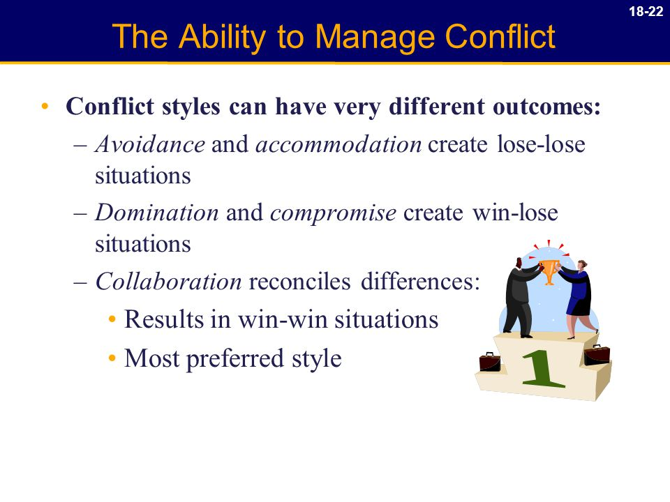 18-22 The Ability to Manage Conflict Conflict styles can have very different outcomes: –Avoidance and accommodation create lose-lose situations –Domination and compromise create win-lose situations –Collaboration reconciles differences: Results in win-win situations Most preferred style