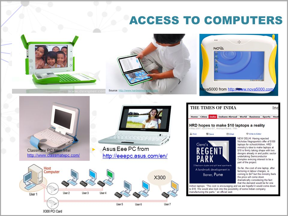 ACCESS TO COMPUTERS Classmate PC from Intel http://www.classmatepc.com/ ► Asus Eee PC from http://eeepc.asus.com/en/ http://eeepc.asus.com/en/