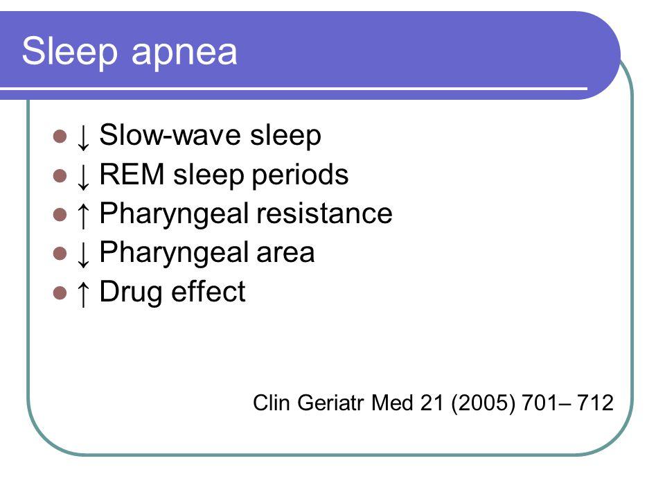 Sleep apnea ↓ Slow-wave sleep ↓ REM sleep periods ↑ Pharyngeal resistance ↓ Pharyngeal area ↑ Drug effect Clin Geriatr Med 21 (2005) 701– 712