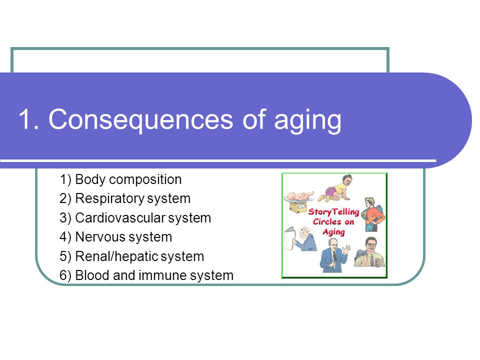 1. Consequences of aging 1) Body composition 2) Respiratory system 3) Cardiovascular system 4) Nervous system 5) Renal/hepatic system 6) Blood and imm
